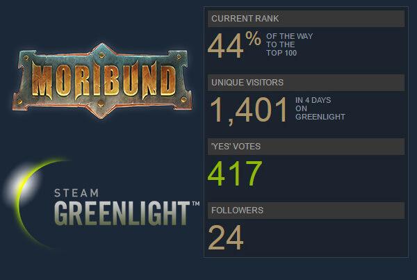 Moribund Greenlightblog