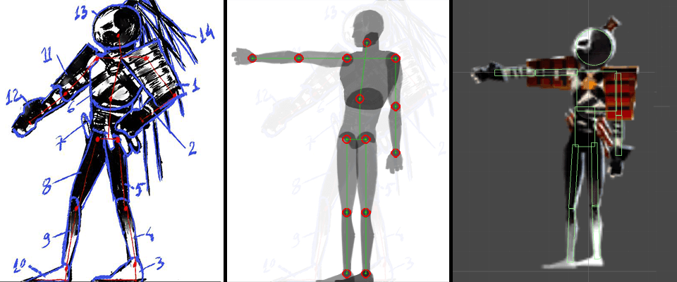 Left: Joints and limb allocation Middle: Prototype ragdoll and skeleton creation Right: Final Ragdoll woth colliders, joints and IK points